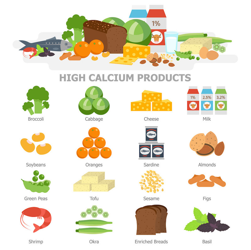 high calcium food chart