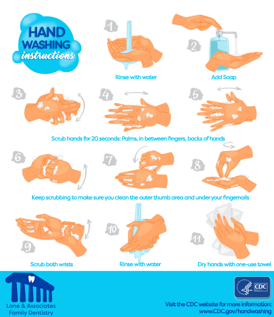 Hand washing infographic