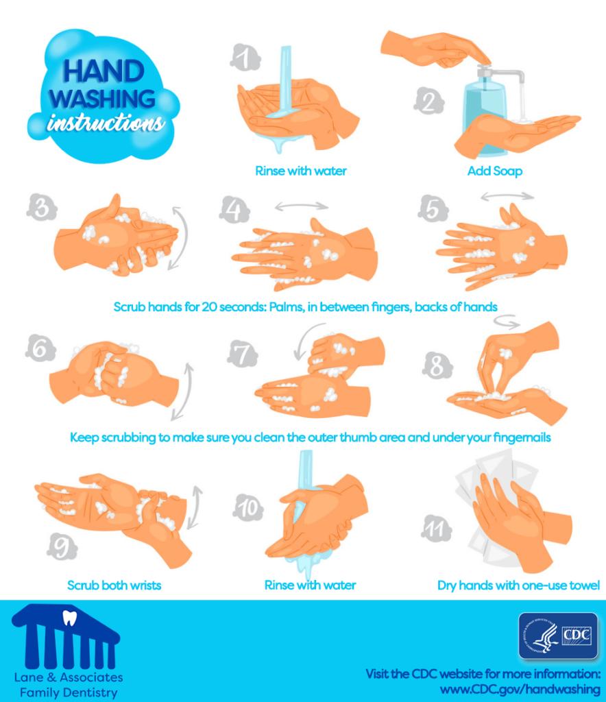 Hand washing infographic